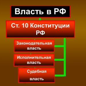 Органы власти Красноуфимска